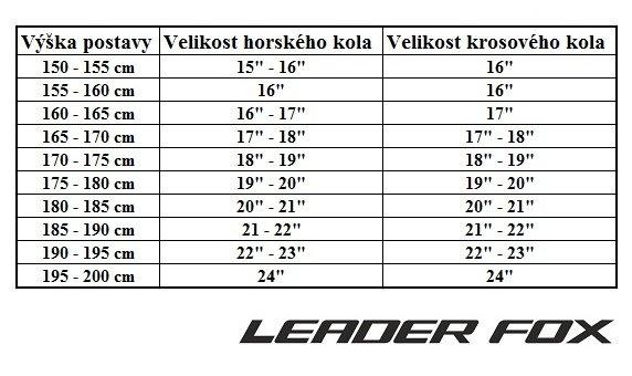 Leader Fox - tabulka velikostí jízdních kol  b432c44e14